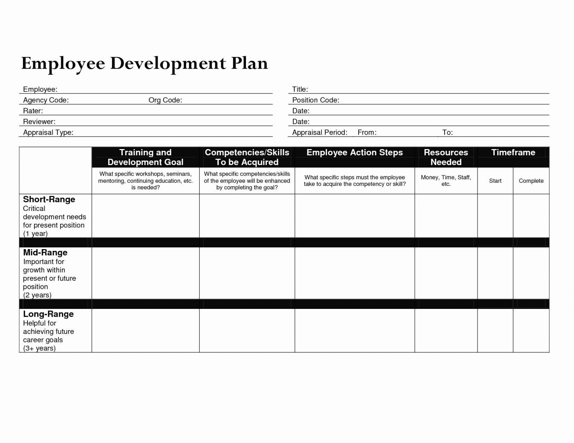 001 Wonderful Professional Development Plan Template For Employee Concept  Example Sample1920