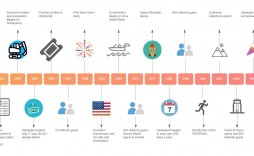 001 Wonderful Timeline Template For Word High Def  History Downloadable