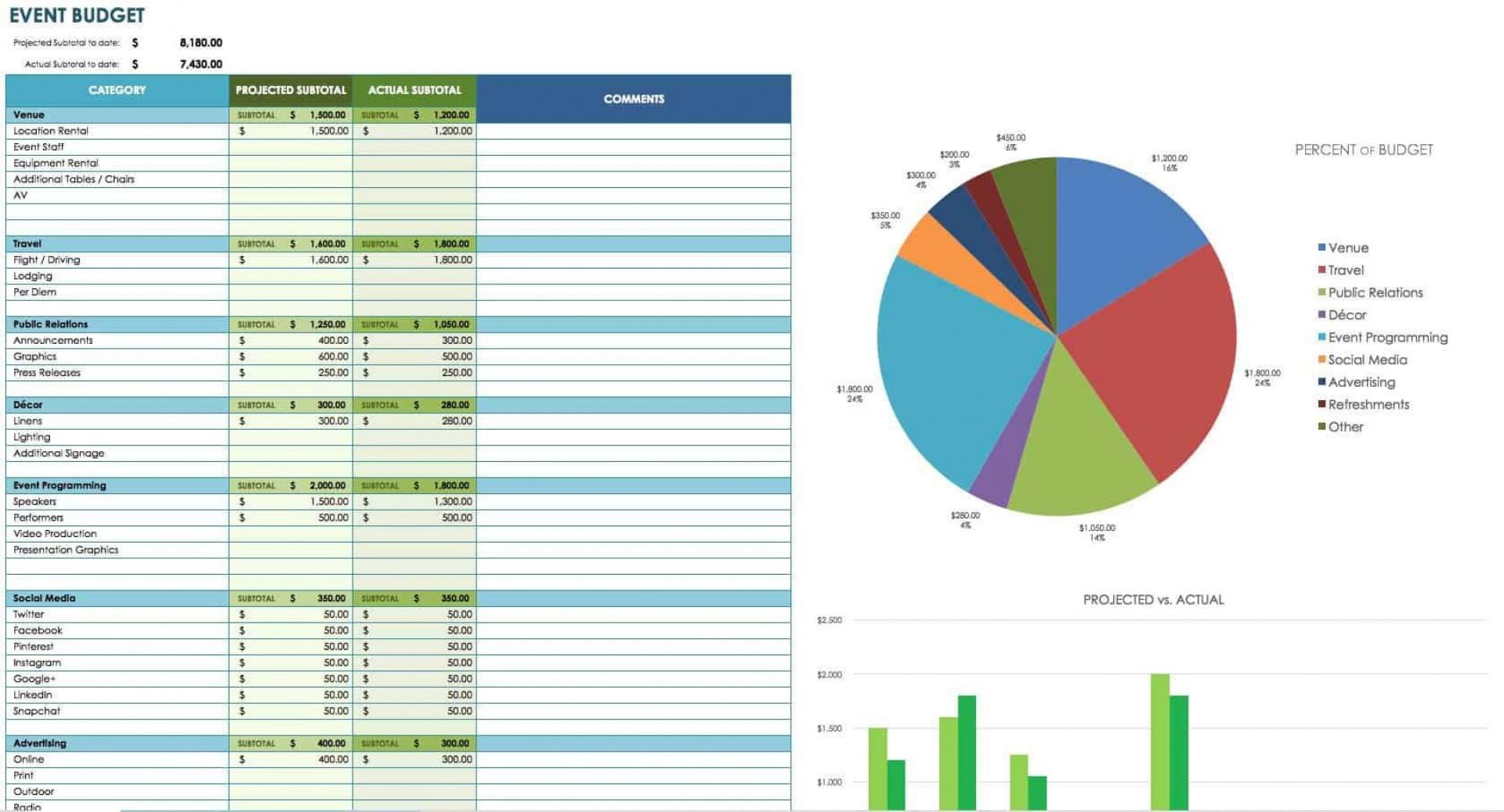 001 Wondrou Event Planning Budget Template Free Inspiration  Download1920