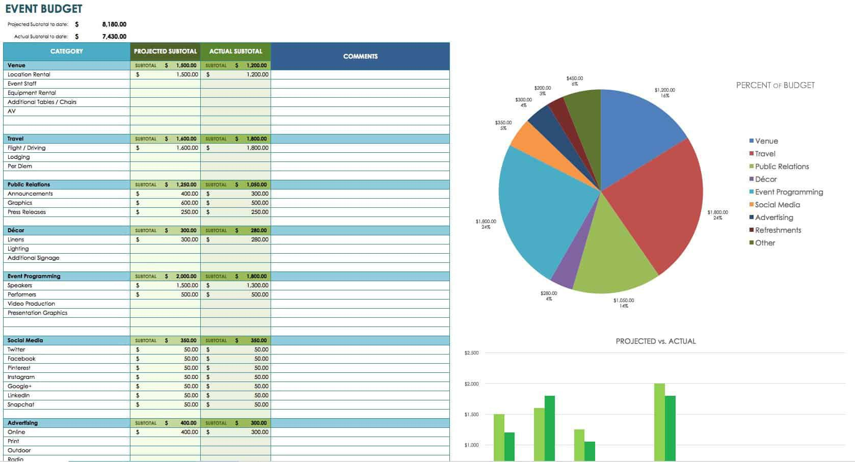 001 Wondrou Event Planning Budget Template Free Inspiration  DownloadFull