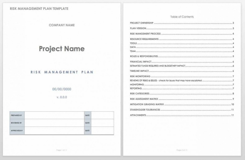 001 Wondrou Project Management Plan Template Doc High Definition  ExampleLarge