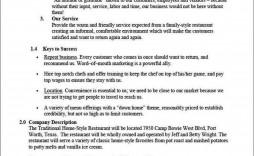 001 Wondrou Restaurant Busines Plan Sample Uk Inspiration  Template Free