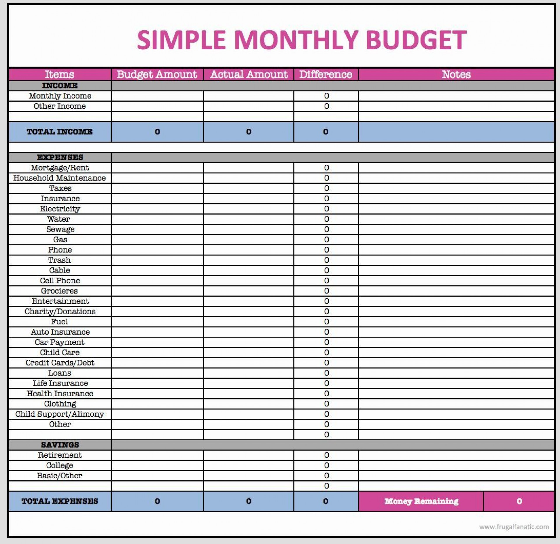 001 Wondrou Simple Line Item Budget Template Highest Clarity 1920