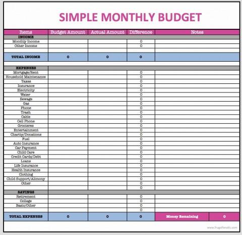 001 Wondrou Simple Line Item Budget Template Highest Clarity 480