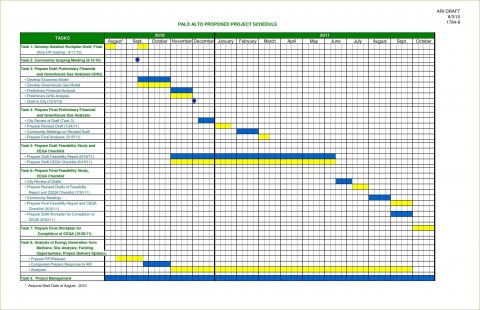 002 Amazing Work Schedule Format In Excel Download Inspiration  Order Template Free480