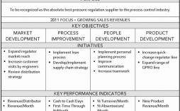 002 Archaicawful Strategic Plan Outline Template Picture  Marketing