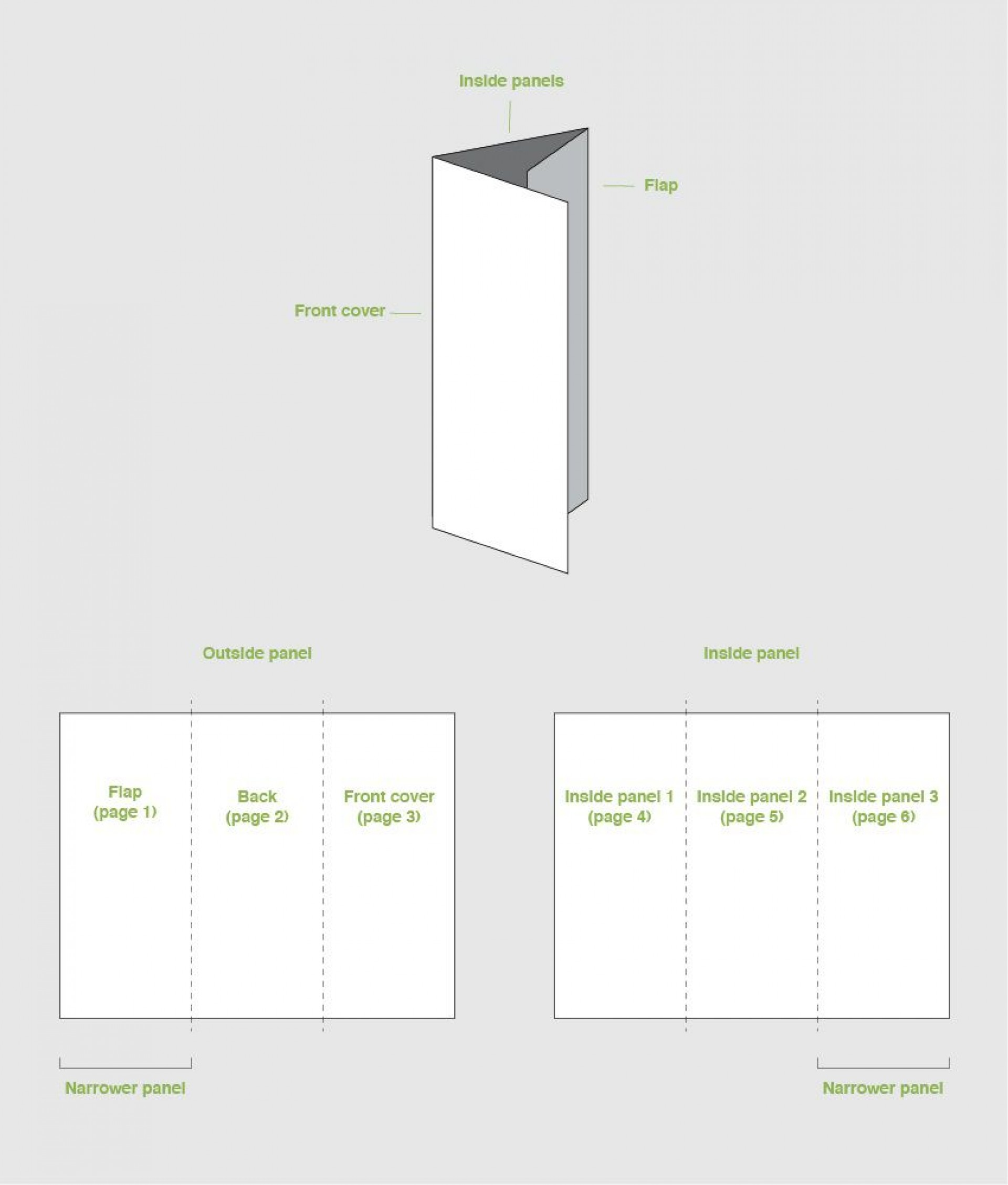 002 Astounding Template For Trifold Brochure Image  Tri Fold Indesign A4 Free In Word Download1920