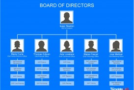 002 Awesome M Office Org Chart Template Example  Microsoft Free Organizational