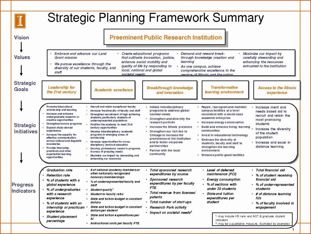 002 Awesome Strategic Plan Template Word Inspiration  Format Busines DocLarge