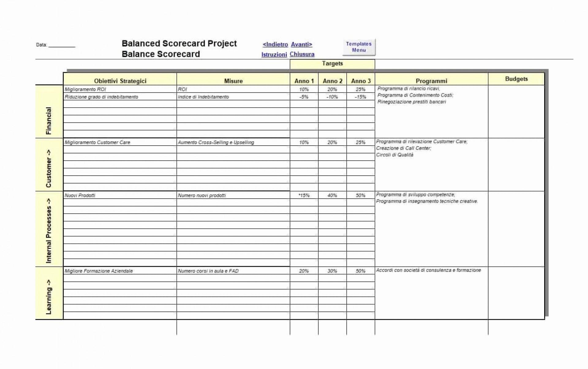 002 Awful Balanced Scorecard Excel Template Image  Dashboard Download Hr1920