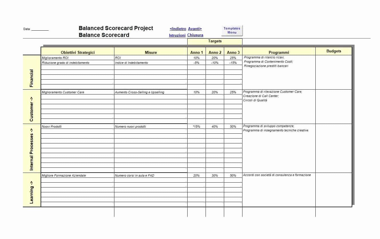 002 Awful Balanced Scorecard Excel Template Image  Dashboard Download HrFull