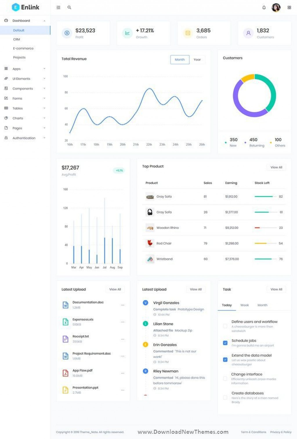 002 Awful Project Management Bootstrap Template Free Download High Resolution Large