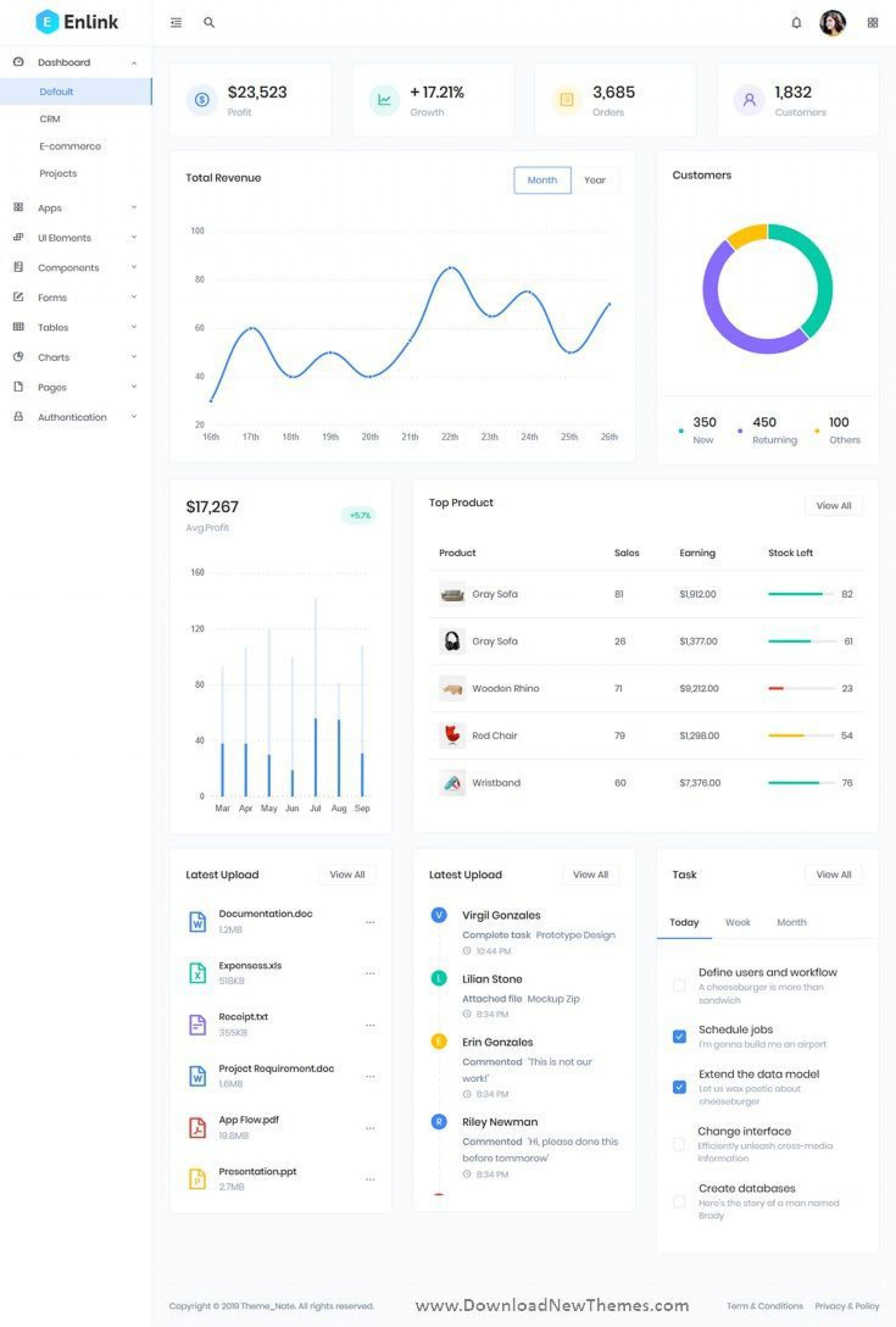 002 Awful Project Management Bootstrap Template Free Download High Resolution 1920