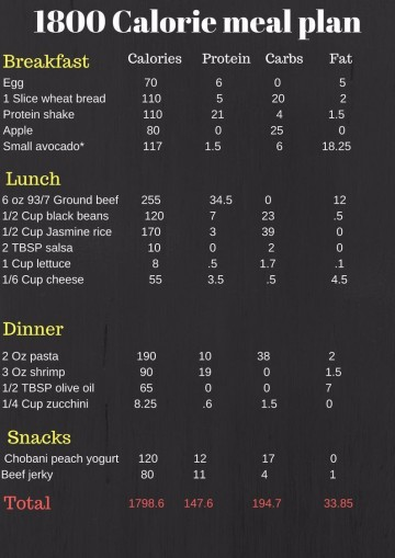 002 Awful Sample 1800 Calorie Meal Plan Pdf High Definition 360