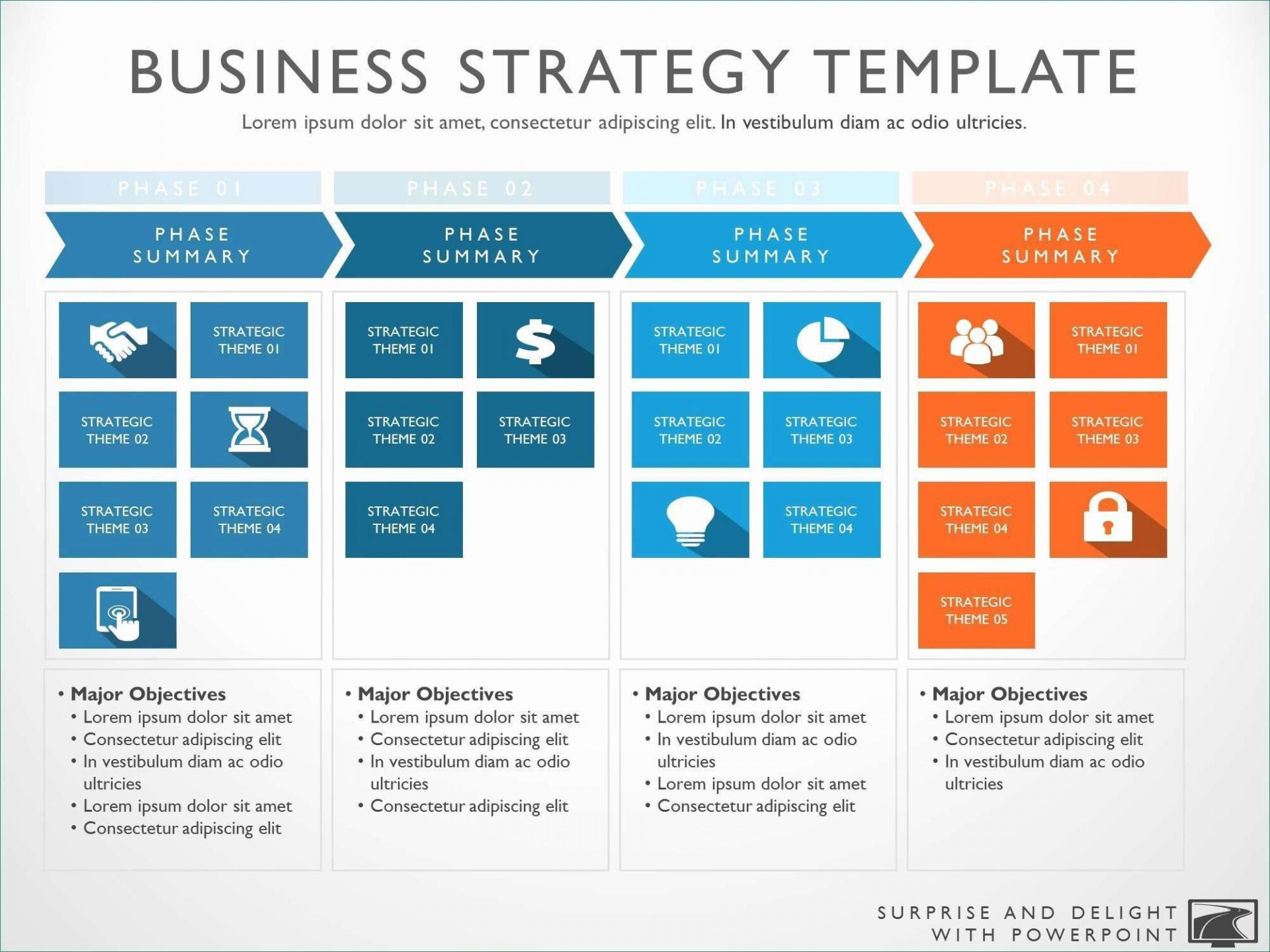 002 Awful Strategic Planning Ppt Template Free Design  5 Year Plan One Page Account1920