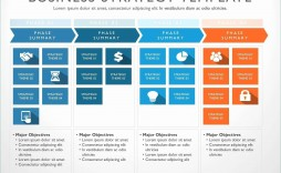 002 Awful Strategic Planning Ppt Template Free Design  5 Year Plan One Page Account
