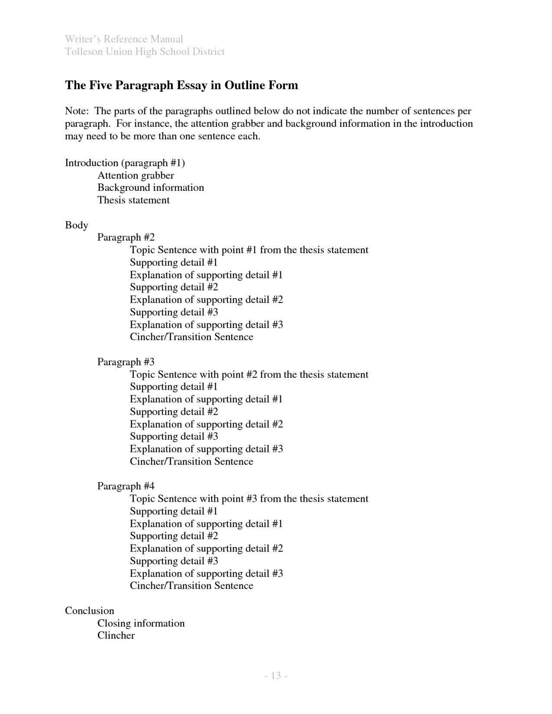 002 Best College Persuasive Essay Outline Template Idea 1920