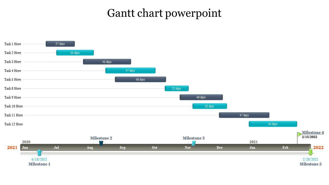 002 Best Gantt Chart Powerpoint Template Design  Microsoft Free Download MacFull