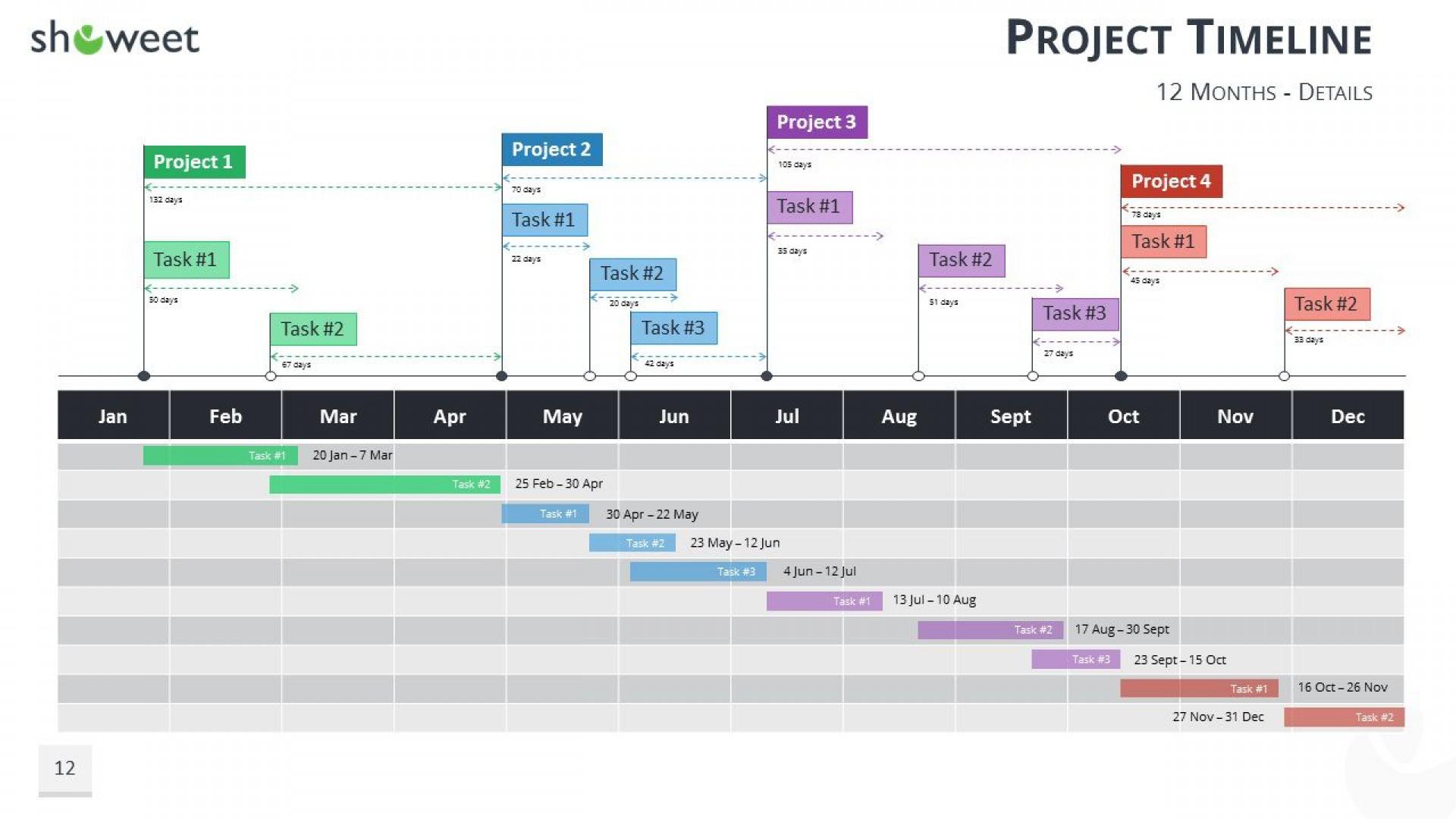002 Best Project Management Timeline Template Idea  Plan Pmbok Planner1920