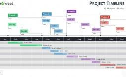 002 Best Project Management Timeline Template Idea  Plan Pmbok Planner