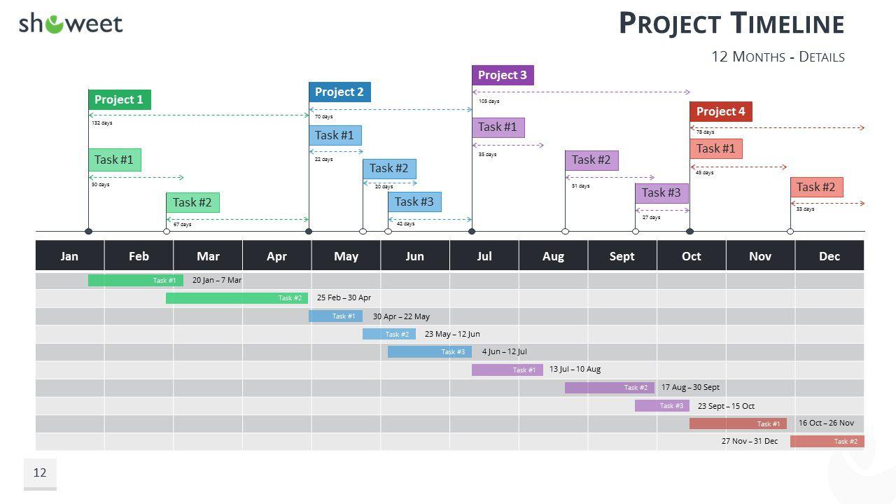 002 Best Project Management Timeline Template Idea  Plan Pmbok PlannerFull
