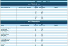 002 Breathtaking Employee Evaluation Form Template High Resolution  Sample Doc Printable Free Word