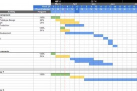 002 Dreaded Excel Template Project Management Highest Quality  Portfolio Dashboard Multiple Free