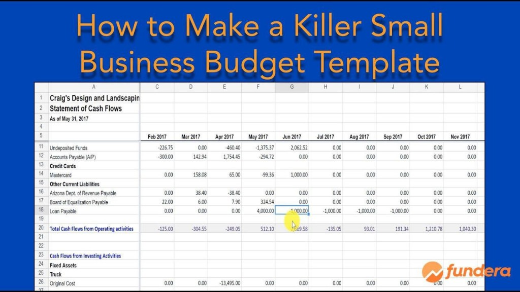 002 Dreaded Monthly Busines Expense Template Excel Free Highest Clarity Large