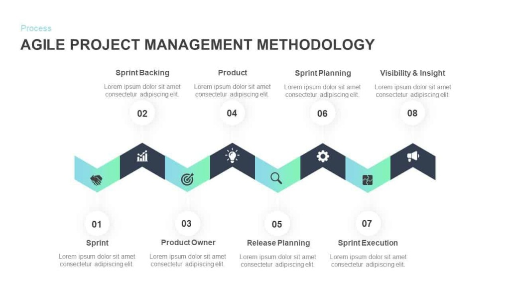 002 Dreaded Project Management Powerpoint Template Free Download Highest Clarity  Sqert DashboardLarge