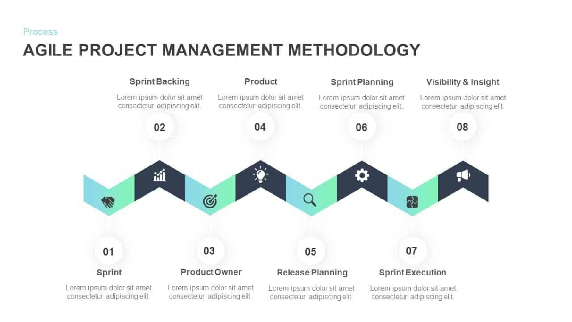 002 Dreaded Project Management Powerpoint Template Free Download Highest Clarity  Sqert Dashboard1920