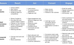 002 Dreaded Strategic Marketing Plan Template Highest Clarity  Templates Example Pdf Word Sample