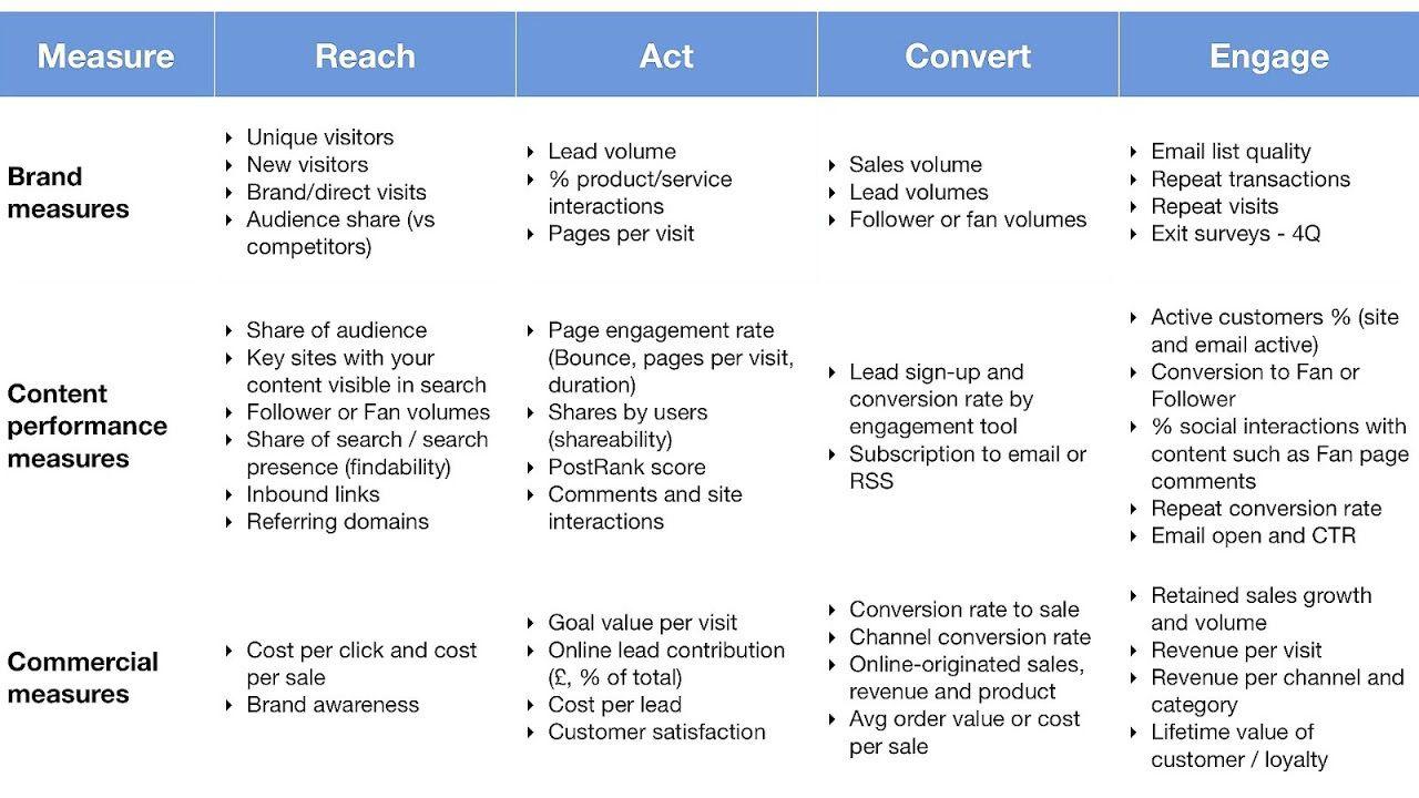 002 Dreaded Strategic Marketing Plan Template Highest Clarity  Templates Example Pdf Word SampleFull
