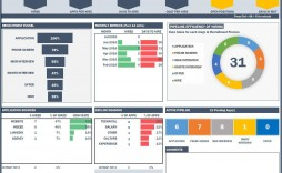 002 Excellent Excel Dashboard Example Free Download Concept
