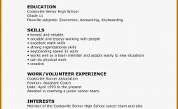 002 Excellent Free Sample High School Resume Template Highest Quality