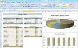 002 Excellent Microsoft Office Excel Monthly Budget Template Design