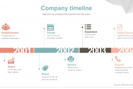 002 Excellent Timeline Graph Template For Powerpoint Presentation Photo