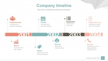 002 Excellent Timeline Graph Template For Powerpoint Presentation Photo 360