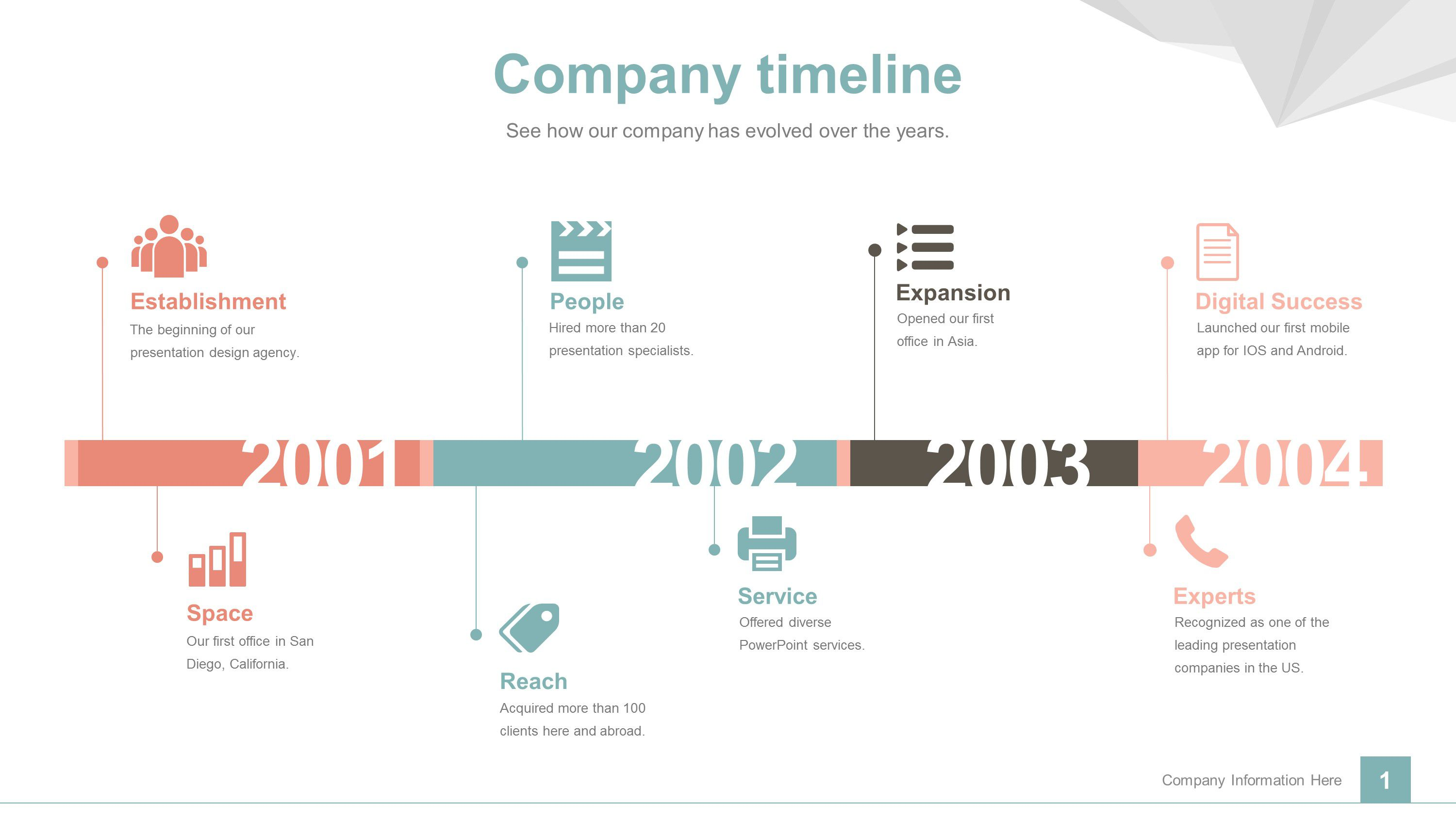002 Excellent Timeline Graph Template For Powerpoint Presentation Photo Full