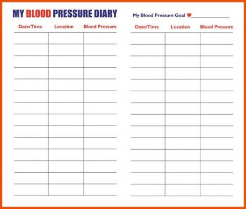 002 Exceptional Free Blood Sugar Log Template Pdf Picture 480