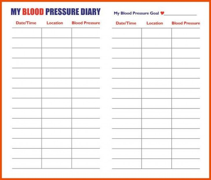 002 Exceptional Free Blood Sugar Log Template Pdf Picture 728