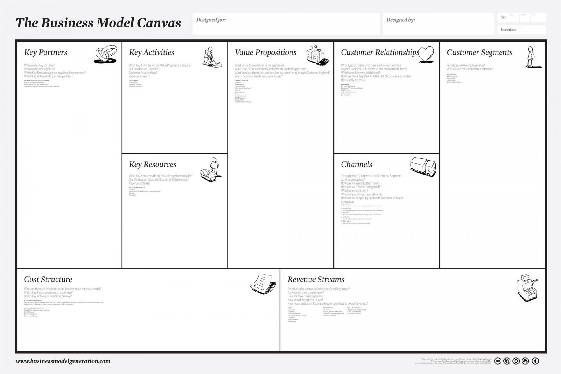 002 Fantastic Busines Model Canva Template Excel Deutsch Concept 1920