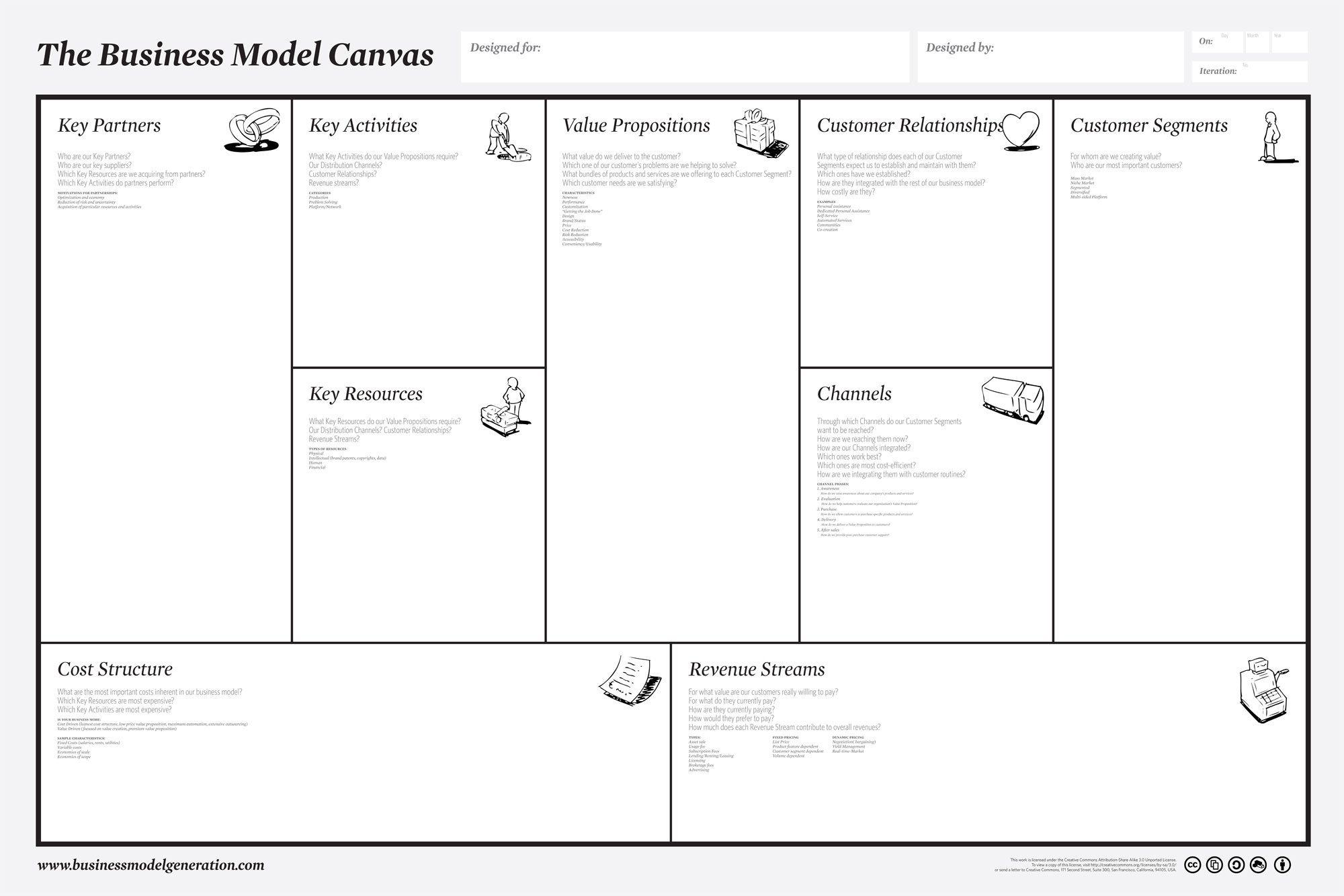 002 Fantastic Busines Model Canva Template Excel Deutsch Concept Full