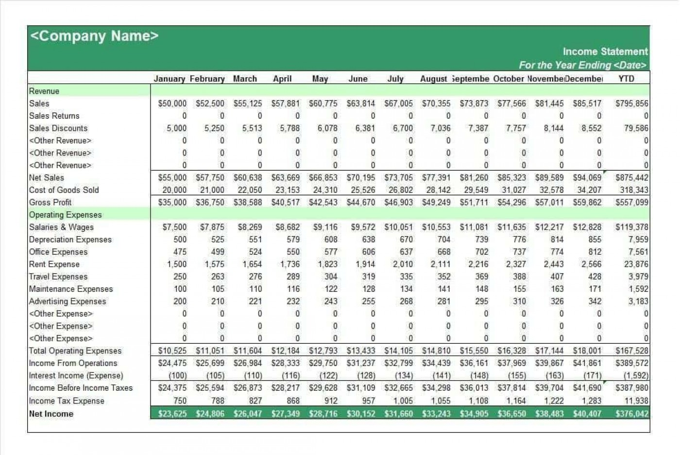 002 Fantastic Income Statement Format In Excel With Formula Example 1400