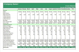002 Fantastic Income Statement Format In Excel With Formula Example 320