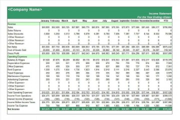 002 Fantastic Income Statement Format In Excel With Formula Example 360