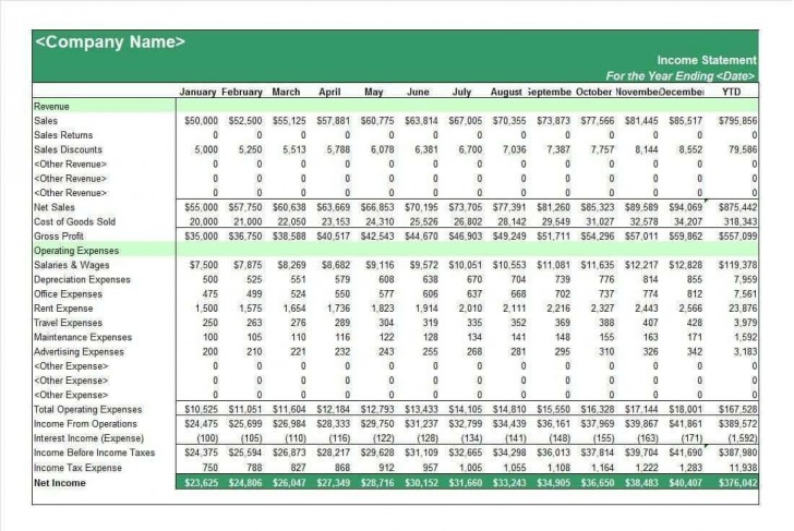 002 Fantastic Income Statement Format In Excel With Formula Example 728