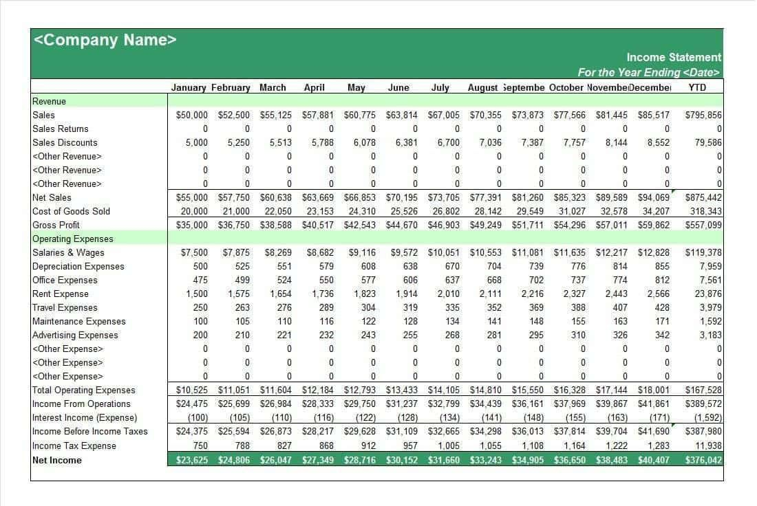 002 Fantastic Income Statement Format In Excel With Formula Example Full