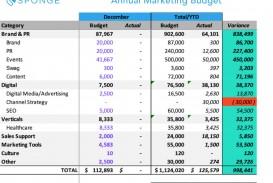 002 Fantastic Line Item Budget Template Excel Inspiration