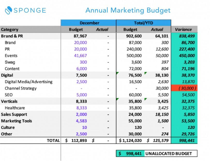 002 Fantastic Line Item Budget Template Excel Inspiration 868