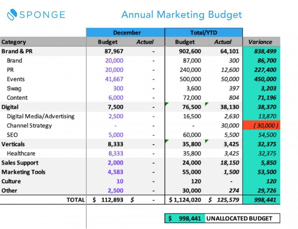 002 Fantastic Line Item Budget Template Excel Inspiration 960